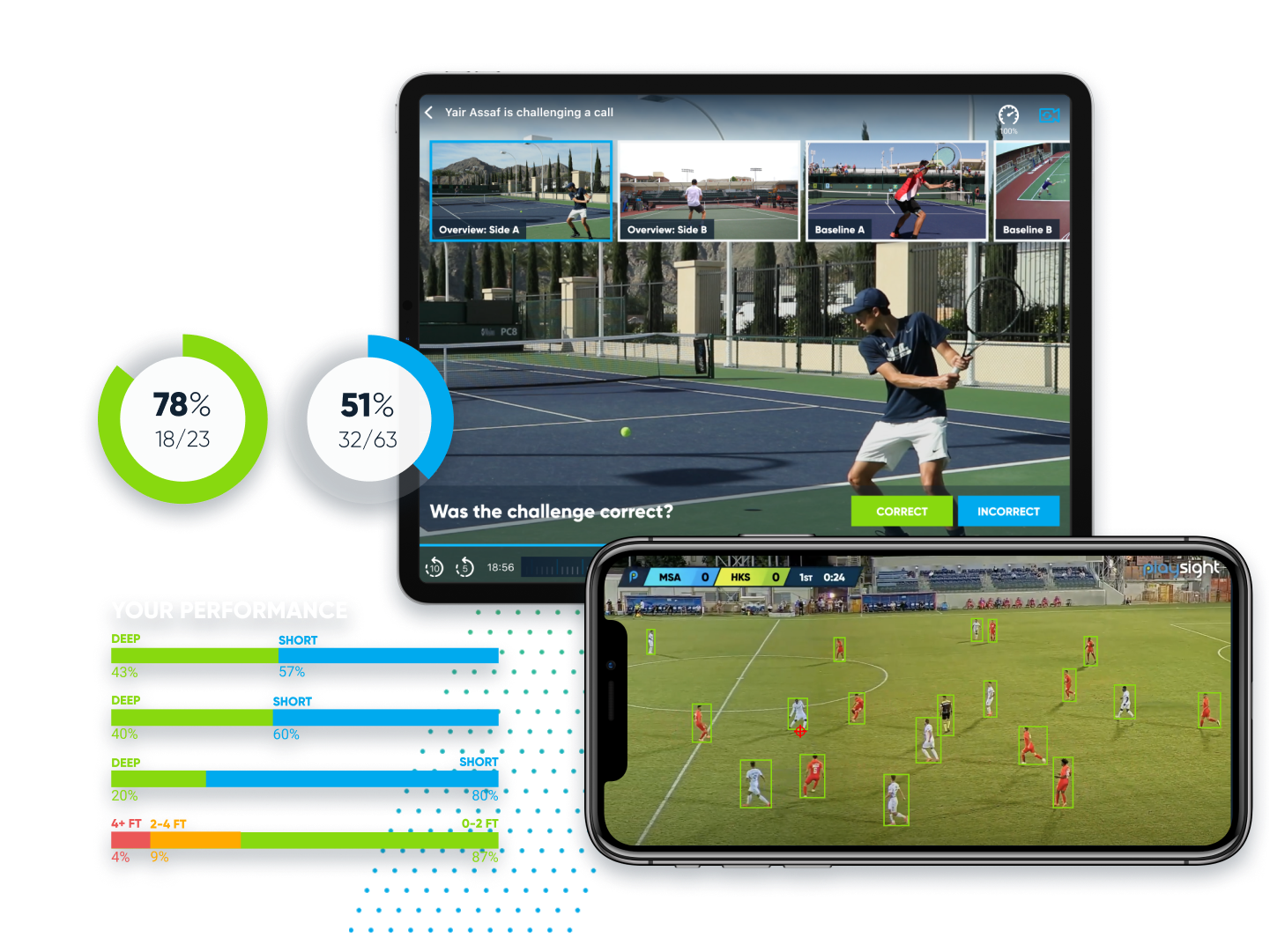 Sports AI and performance video analysis for every sport